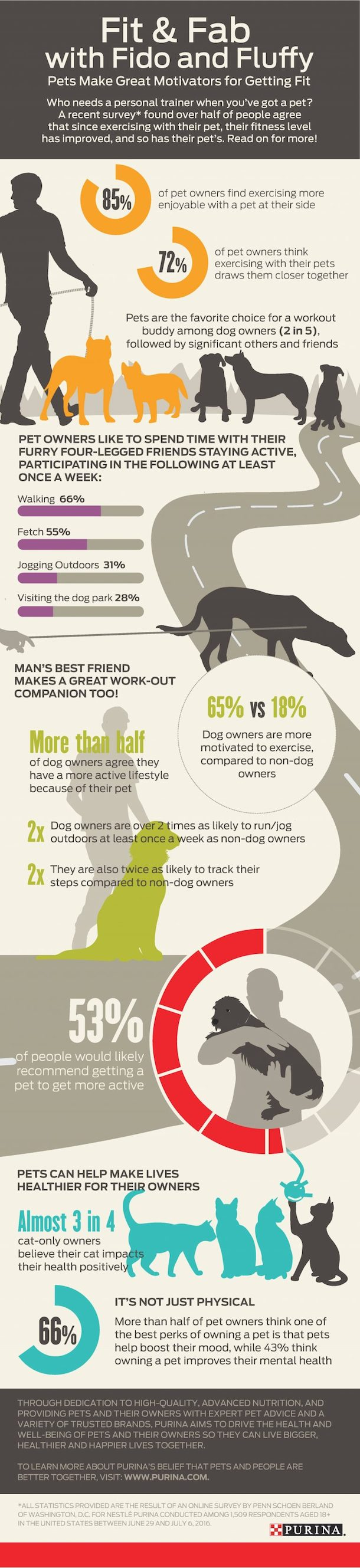 Infographic with facts on advantages of getting fit with your dog